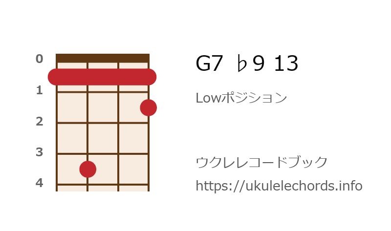 G7 ウクレレ